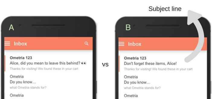 7 Email A/B Tests Every E-commerce Marketer Should Try Out